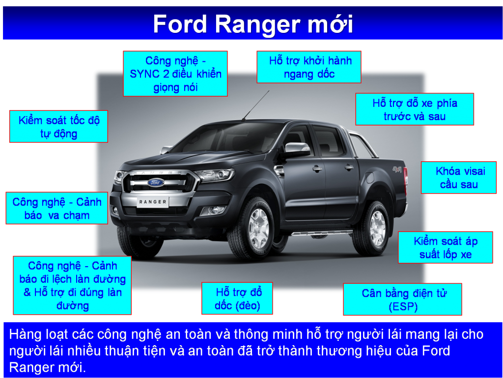 dong-co-xe-ford-ranger
