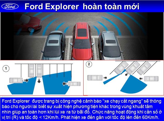 Ford-Explorer-xe-cat-ngang